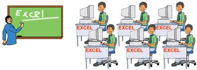 Método de Ensino de Informática - Método Teórico-Prático